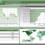 Dundas Data Visualization Consulting's Ivy League Dashboard