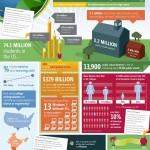 Az oktatás számokban