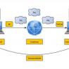 Habók Lilla – Czirfusz Dóra: Információcsere a digitális korban – a kommunikáció modellje, eszközei és kommunikációs helyzetek a digitális térben